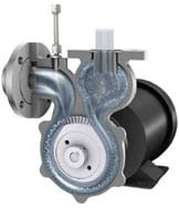 Nikuni KTM Series microbubble generators - Process Products: Regenerative Turbine DAF Products